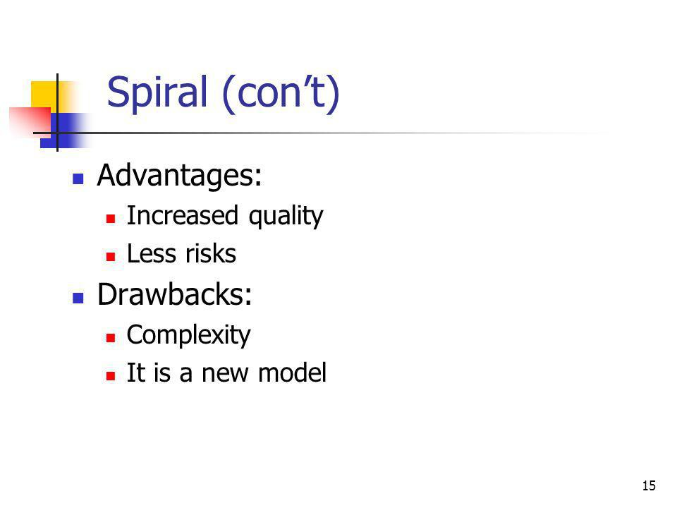 Spiral (con't) Advantages: Drawbacks: Increased quality Less risks