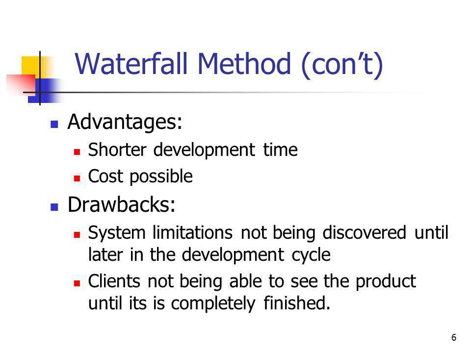 Waterfall Method (con't)