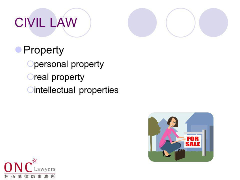 CIVIL LAW Property personal property real property