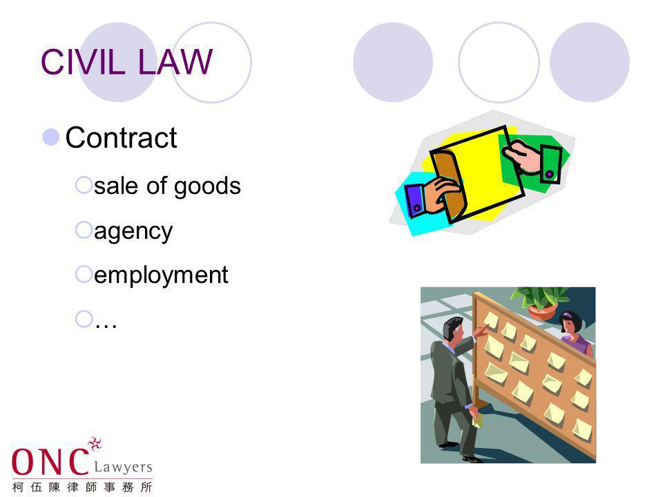 CIVIL LAW Contract sale of goods agency employment …