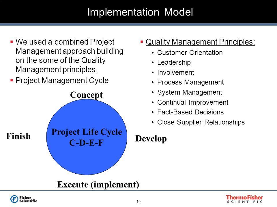 Implementation Model Concept Project Life Cycle C-D-E-F Finish Develop