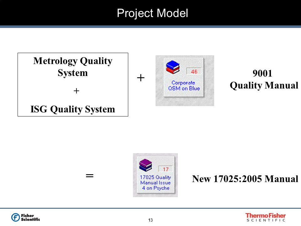 Metrology Quality System