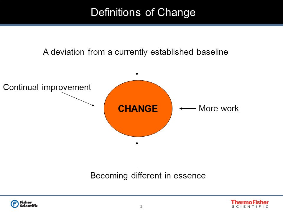 Definitions of Change CHANGE