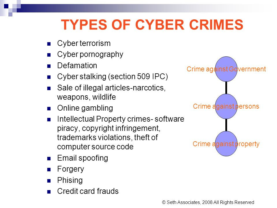 TYPES OF CYBER CRIMES Cyber terrorism Cyber pornography Defamation