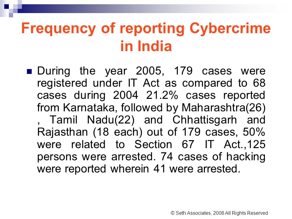 Frequency of reporting Cybercrime in India