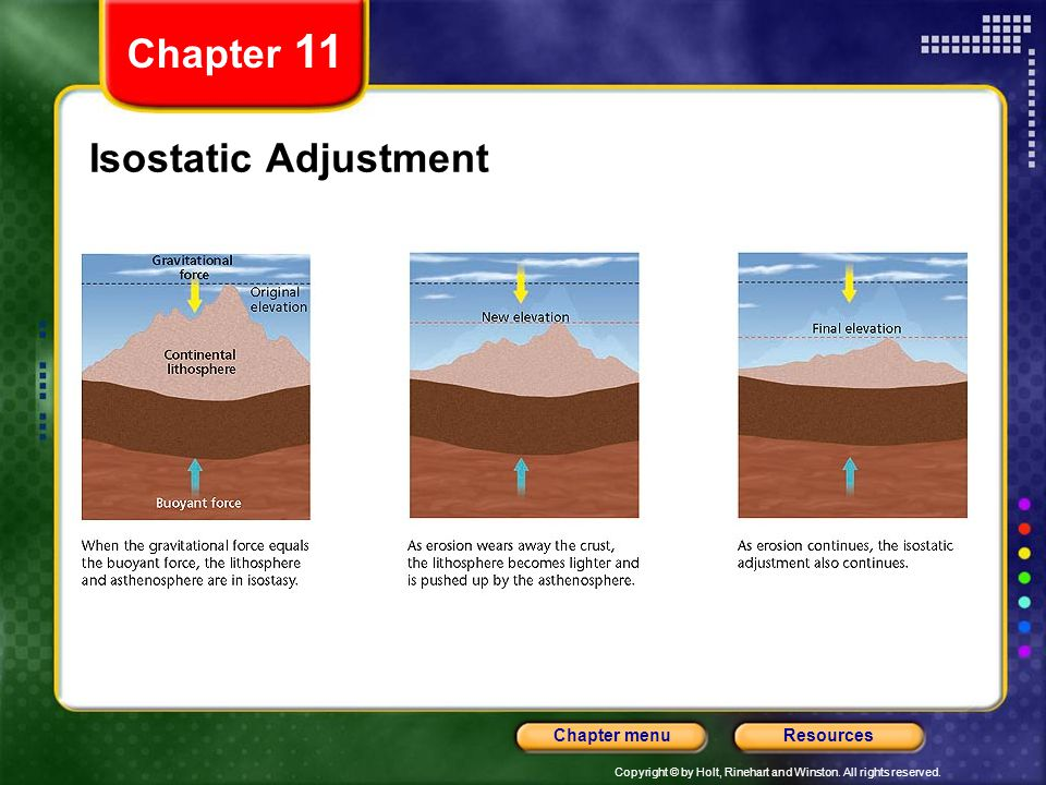 Chapter 11 Isostatic Adjustment