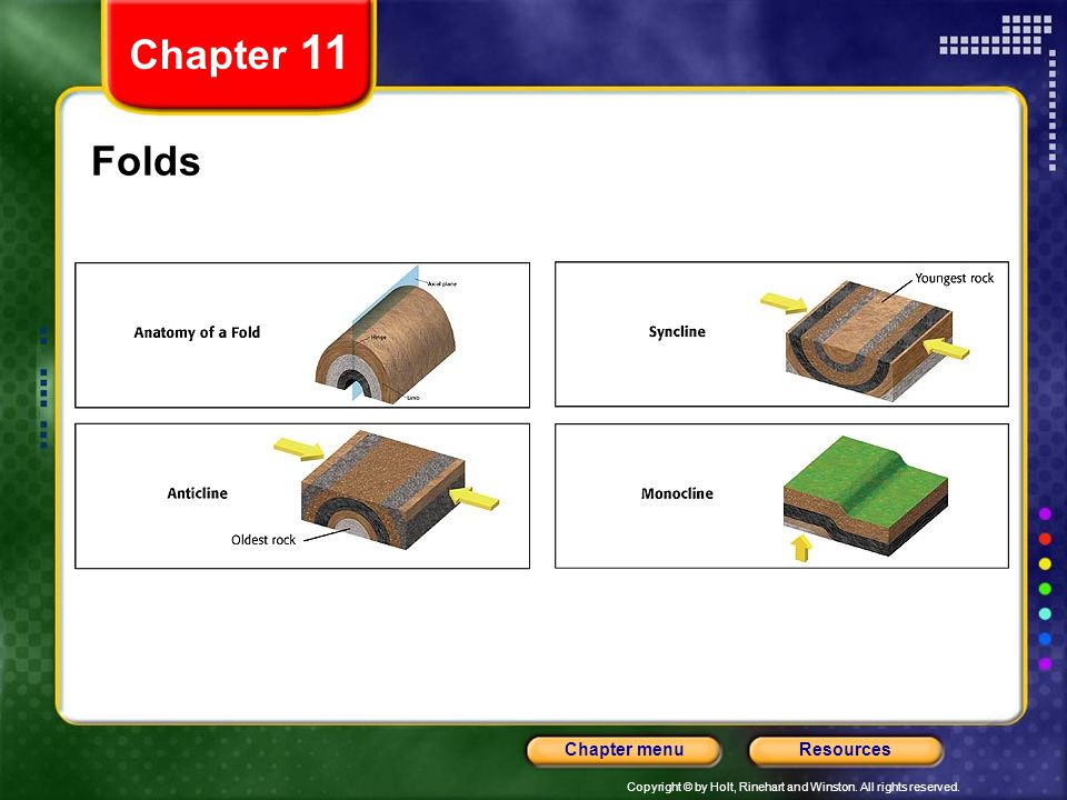 Chapter 11 Folds
