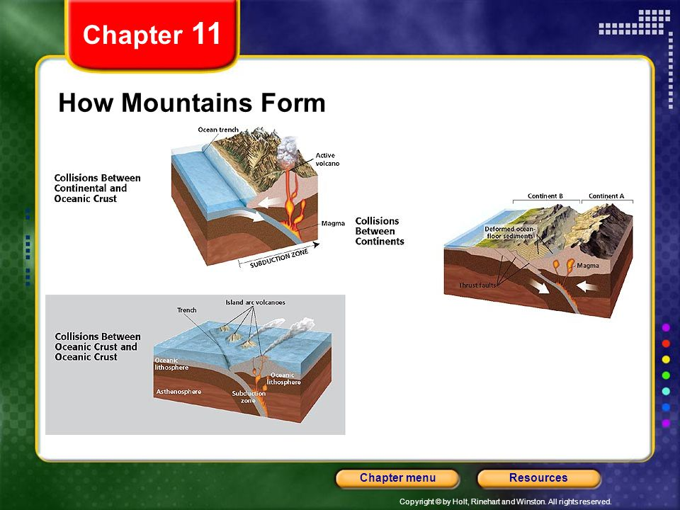 Chapter 11 How Mountains Form