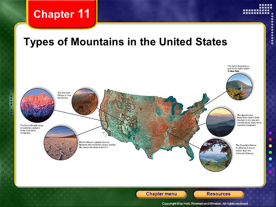 Types of Mountains in the United States