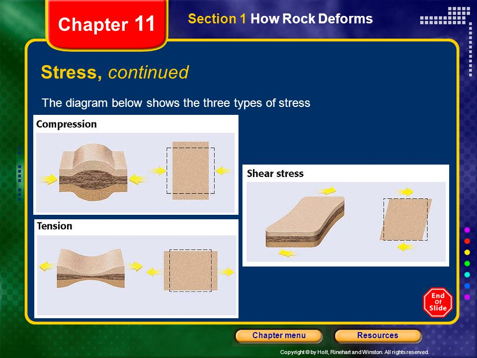 Chapter 11 Stress, continued Section 1 How Rock Deforms