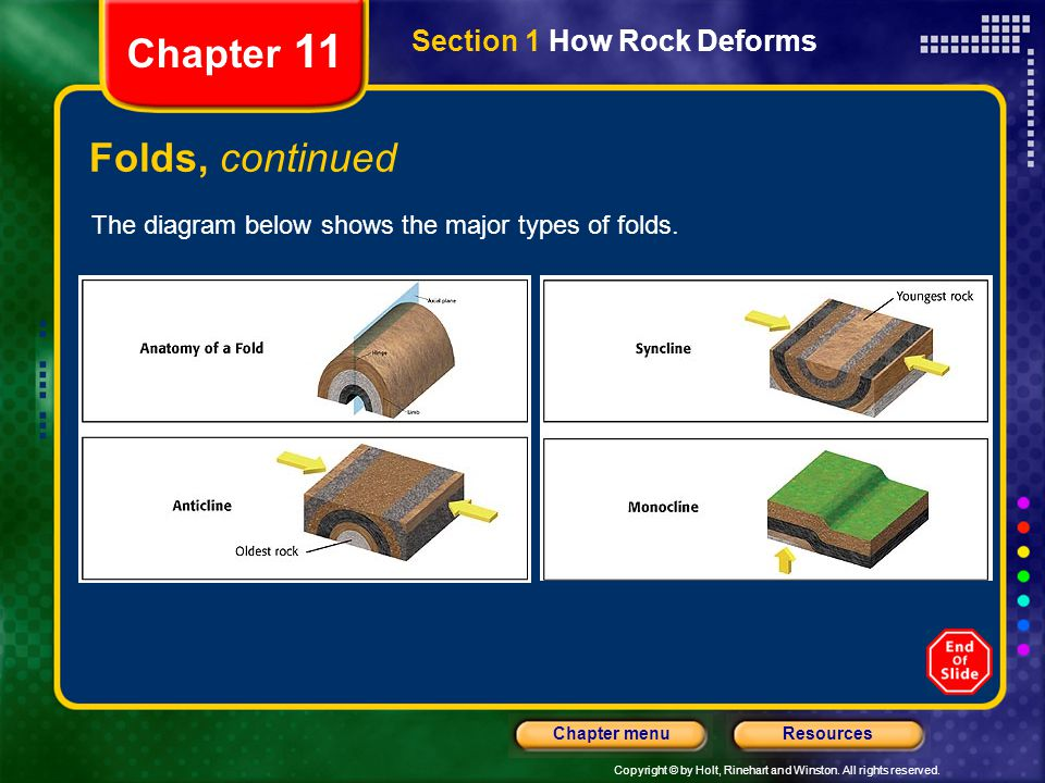 Chapter 11 Folds, continued Section 1 How Rock Deforms