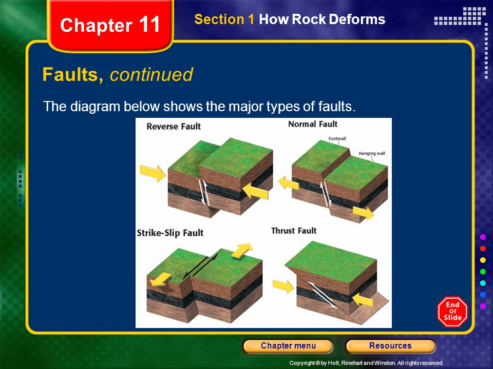 Chapter 11 Faults, continued Section 1 How Rock Deforms