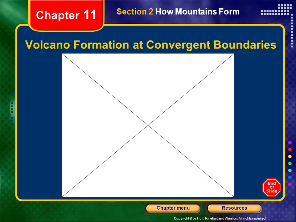 Volcano Formation at Convergent Boundaries