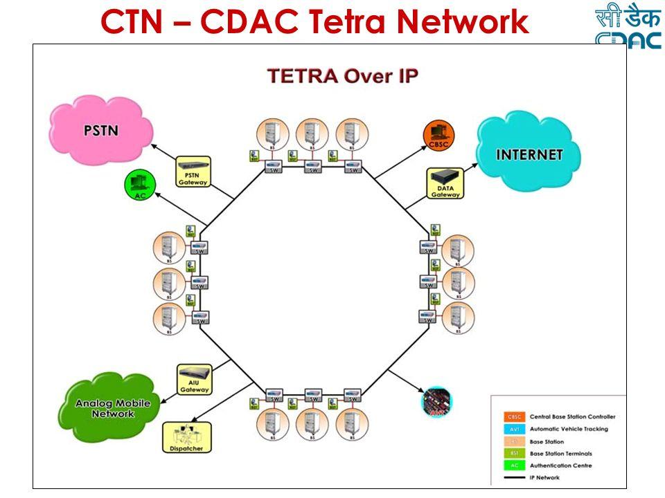 CTN – CDAC Tetra Network