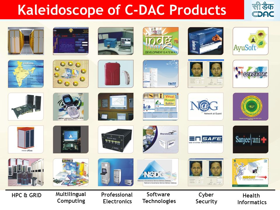 Kaleidoscope of C-DAC Products