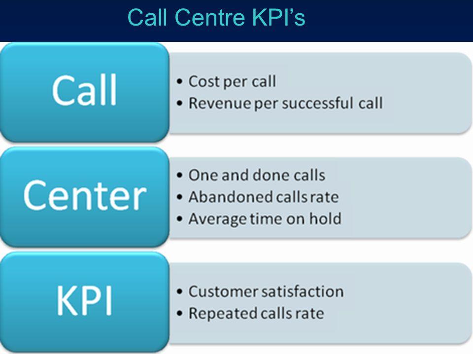 Call Centre KPI's