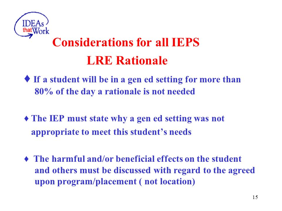 Considerations for all IEPs Special Education Program