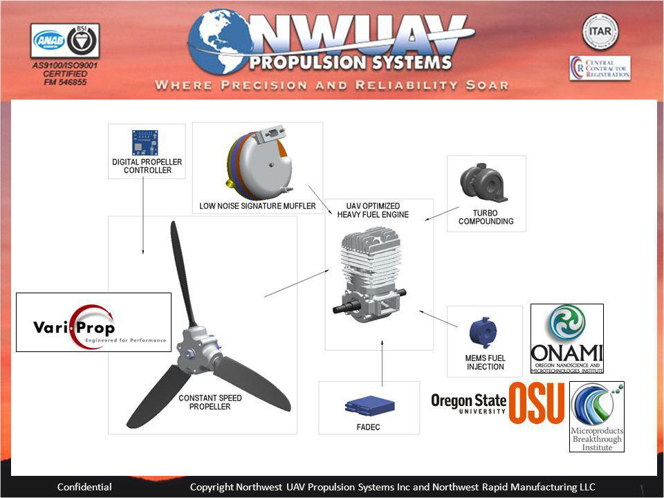 Confidential Copyright Northwest UAV Propulsion Systems Inc and Northwest Rapid Manufacturing LLC