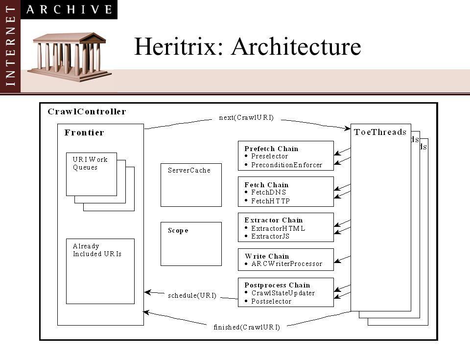 Heritrix: Architecture