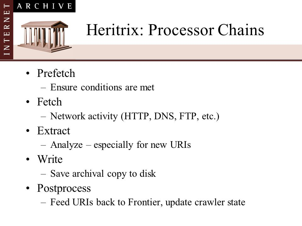 Heritrix: Processor Chains