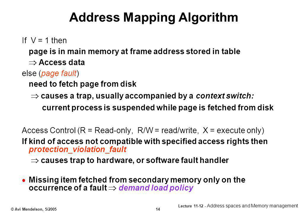 Address Mapping Algorithm