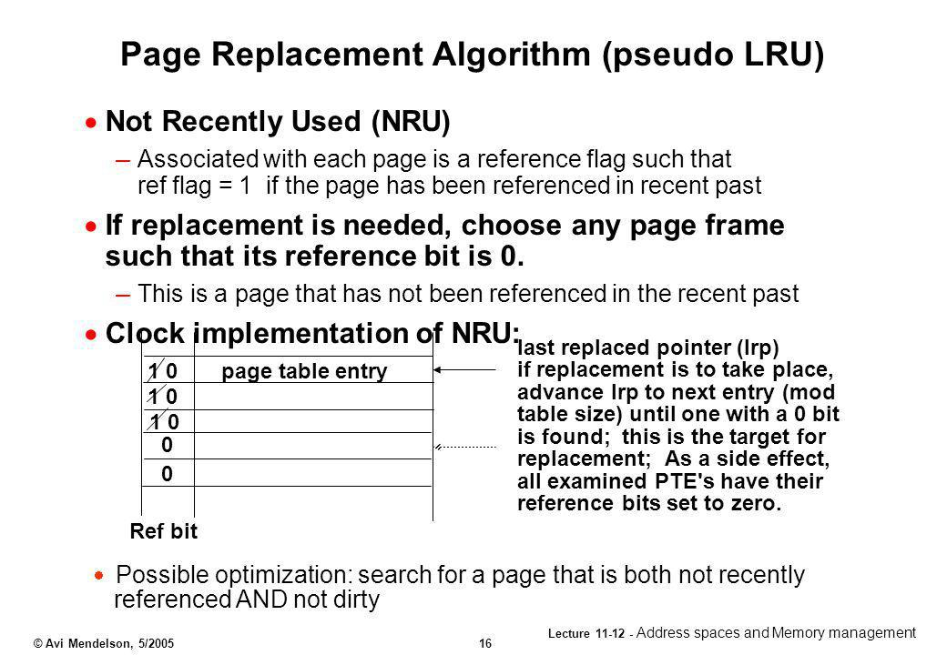 Page Replacement Algorithm (pseudo LRU)