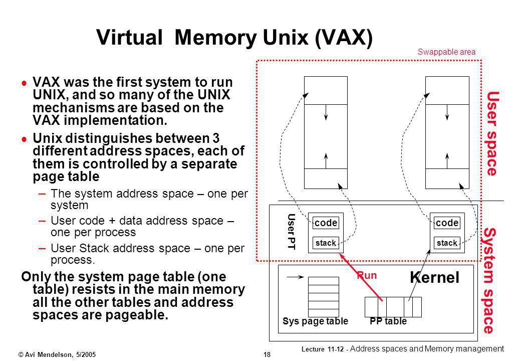Virtual Memory Unix (VAX)