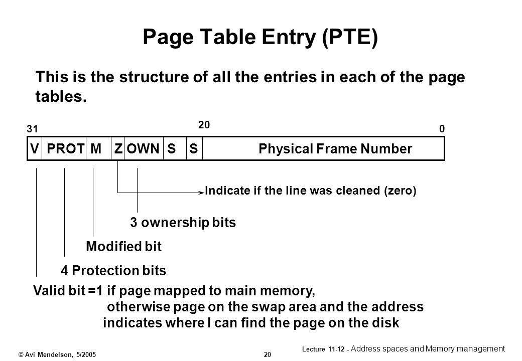 Page Table Entry (PTE) This is the structure of all the entries in each of the page tables. V PROT M Z OWN S S.