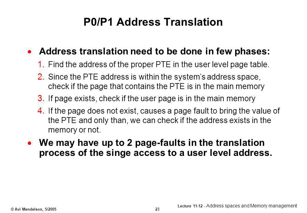 P0/P1 Address Translation