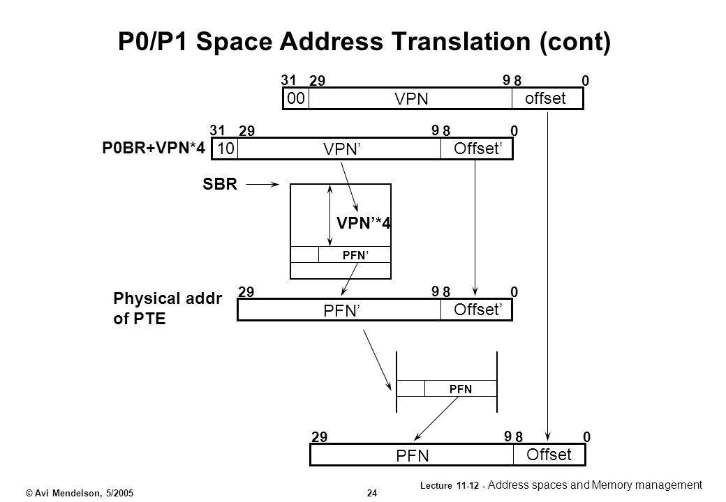 P0/P1 Space Address Translation (cont)