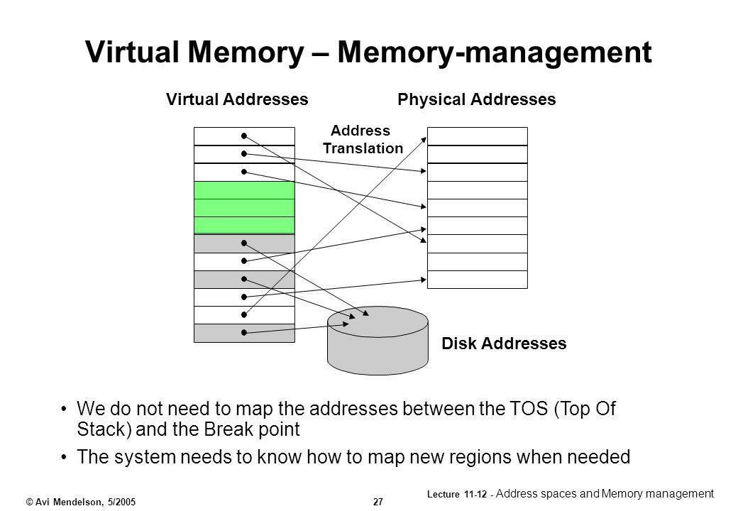 Virtual Memory – Memory-management