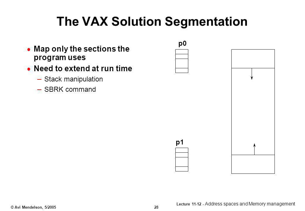 The VAX Solution Segmentation