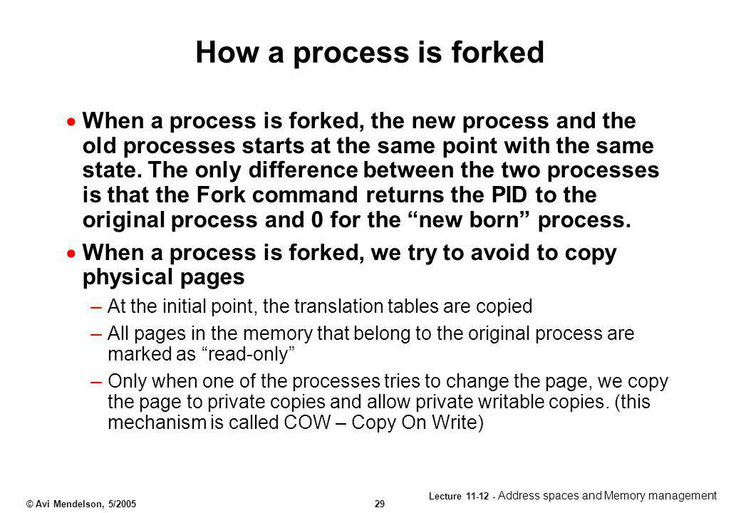 How a process is forked