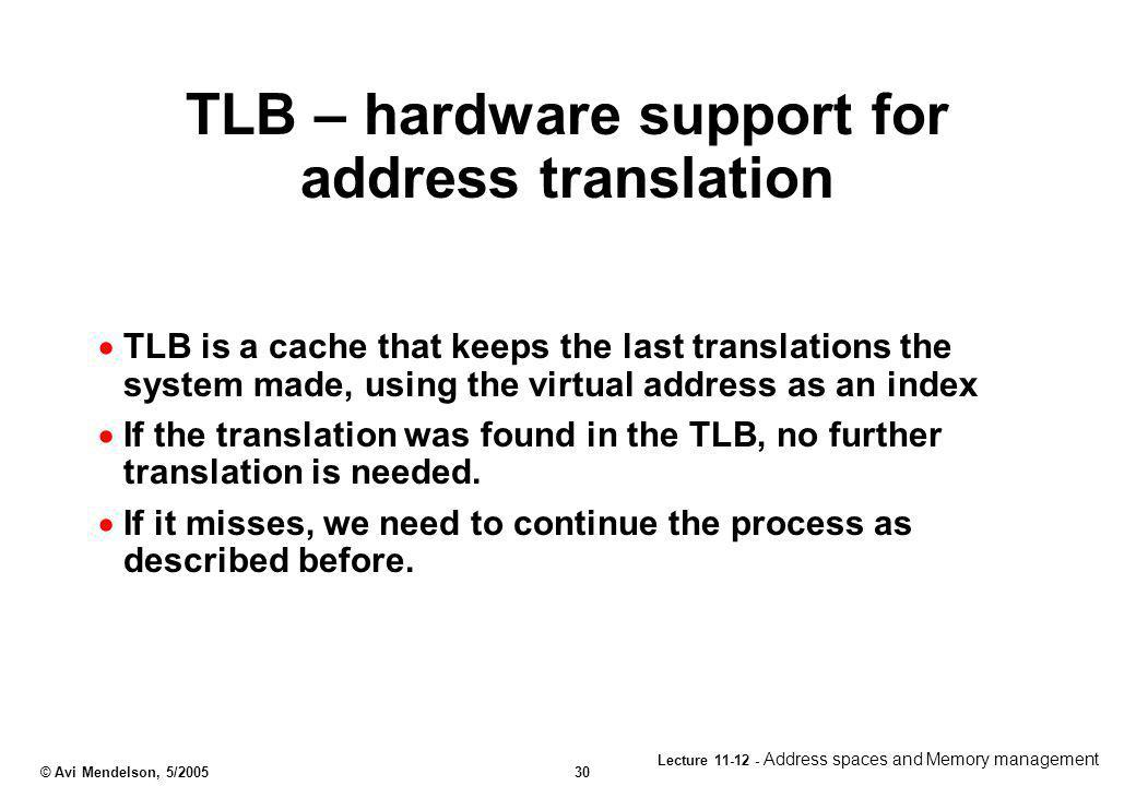 TLB – hardware support for address translation