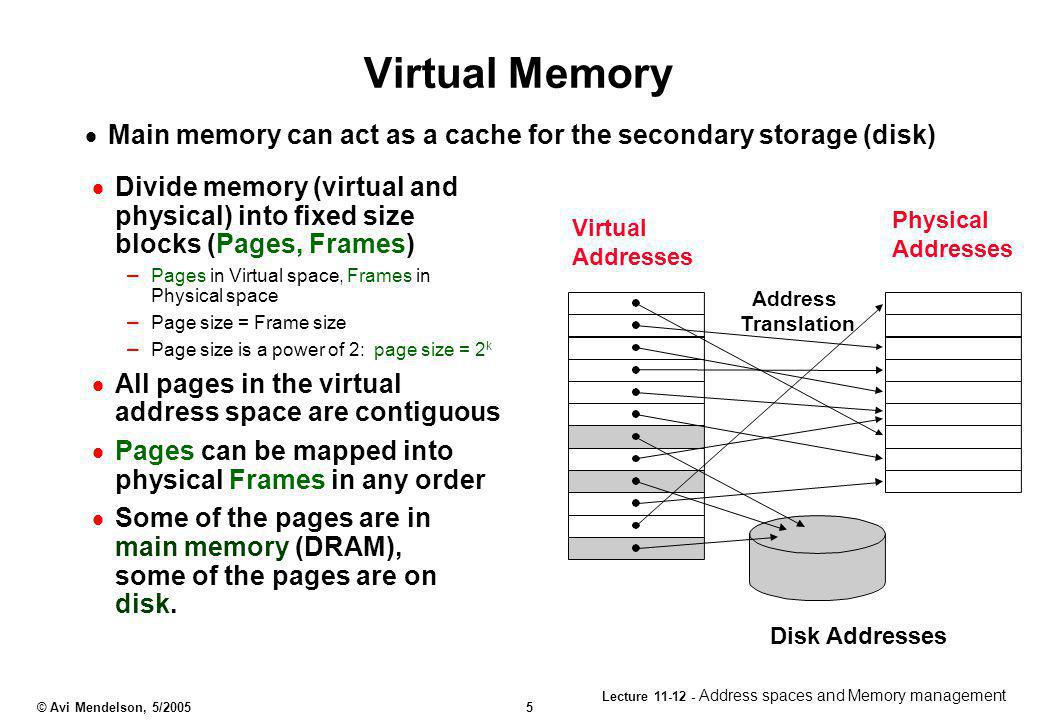 Virtual Memory Main memory can act as a cache for the secondary storage (disk)