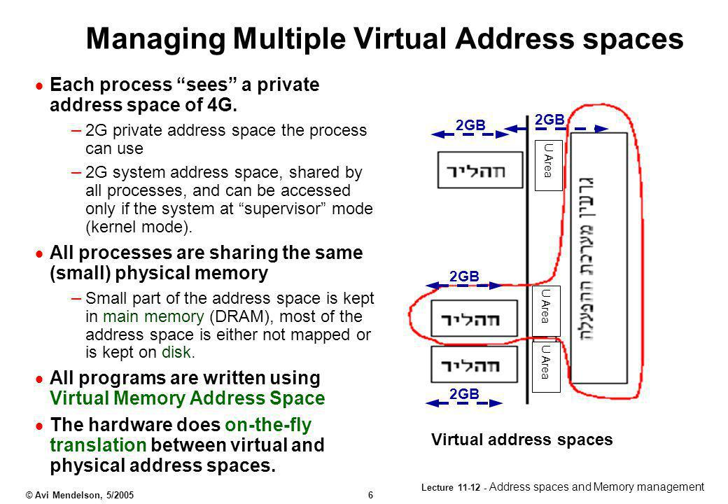 Managing Multiple Virtual Address spaces