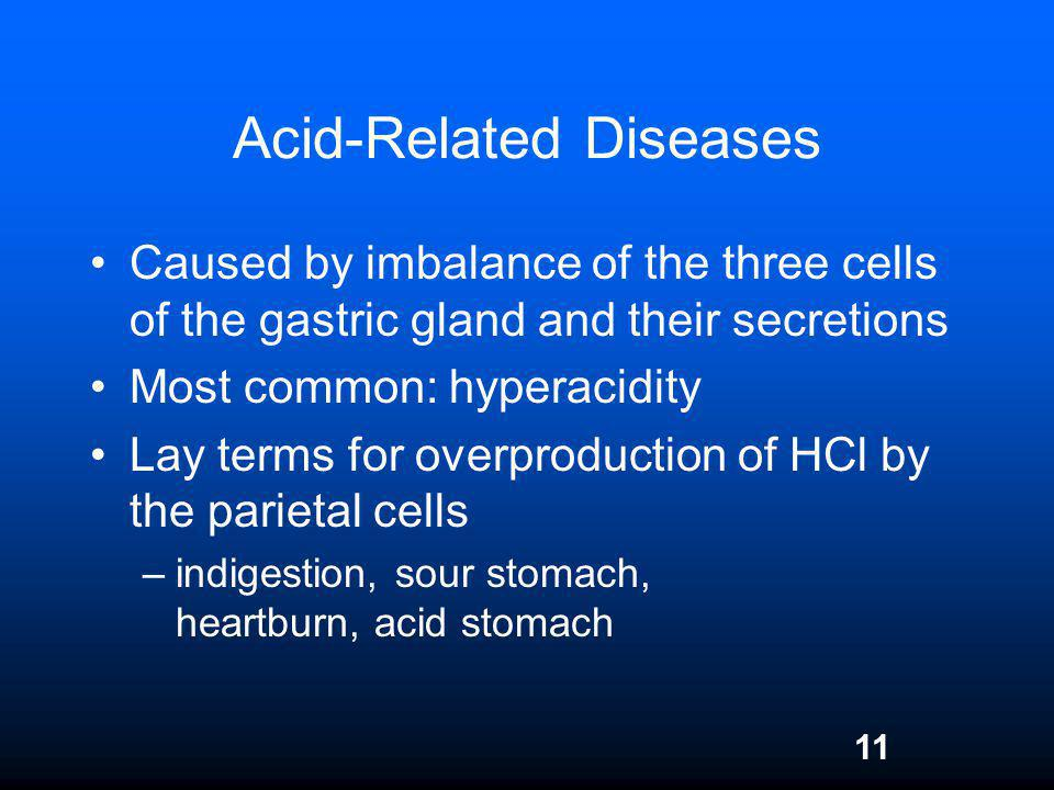 Drugs Acting on Gastrointestinal Tract - ppt video online ...