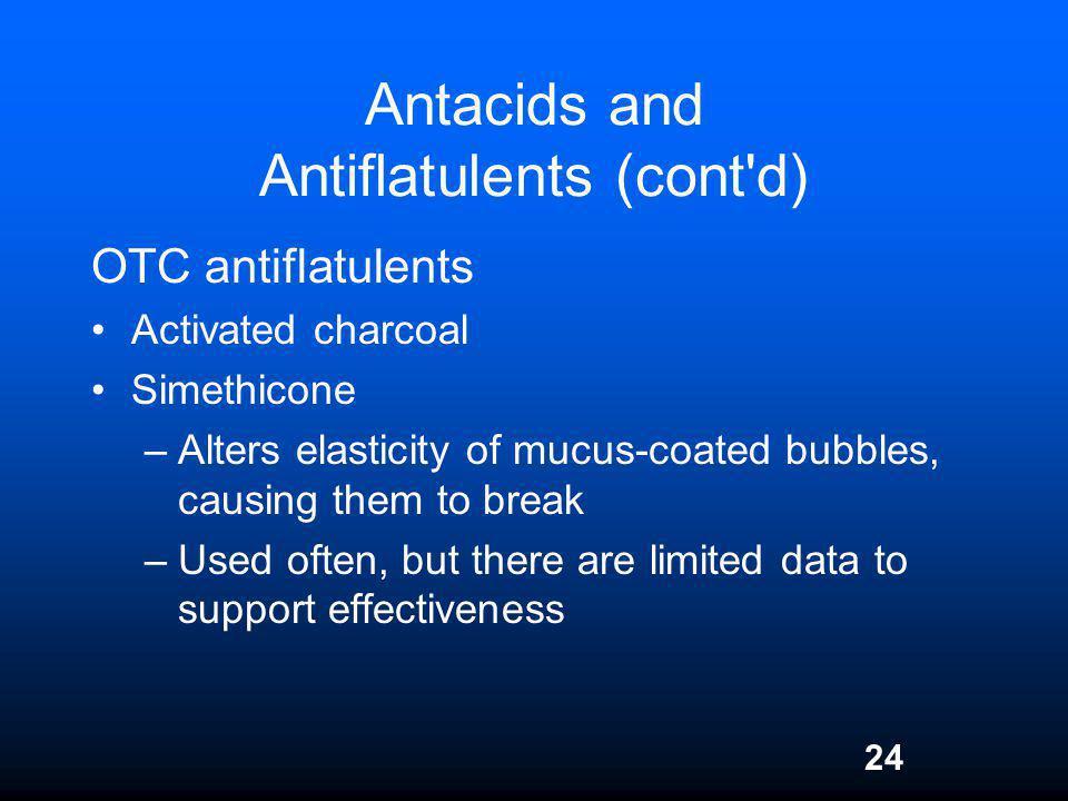 Antacids and Antiflatulents (cont d)