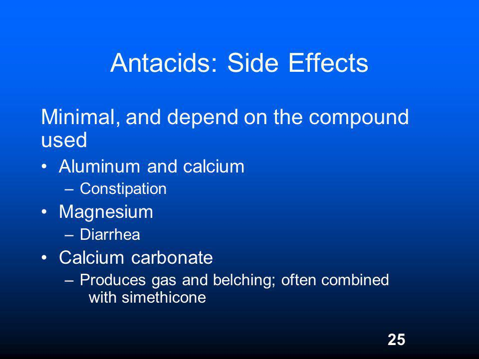 Antacids: Side Effects