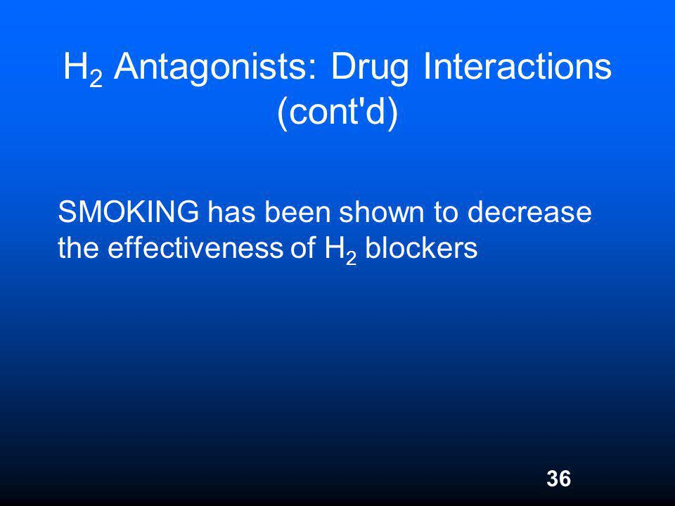 H2 Antagonists: Drug Interactions (cont d)