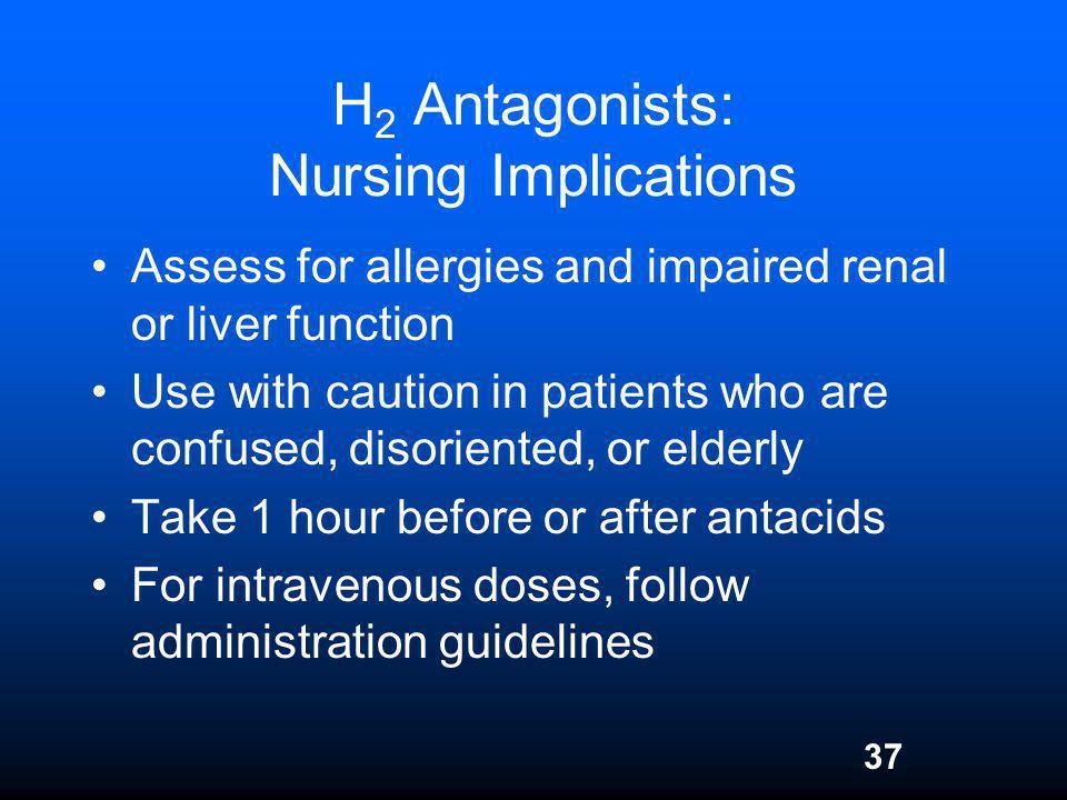 H2 Antagonists: Nursing Implications