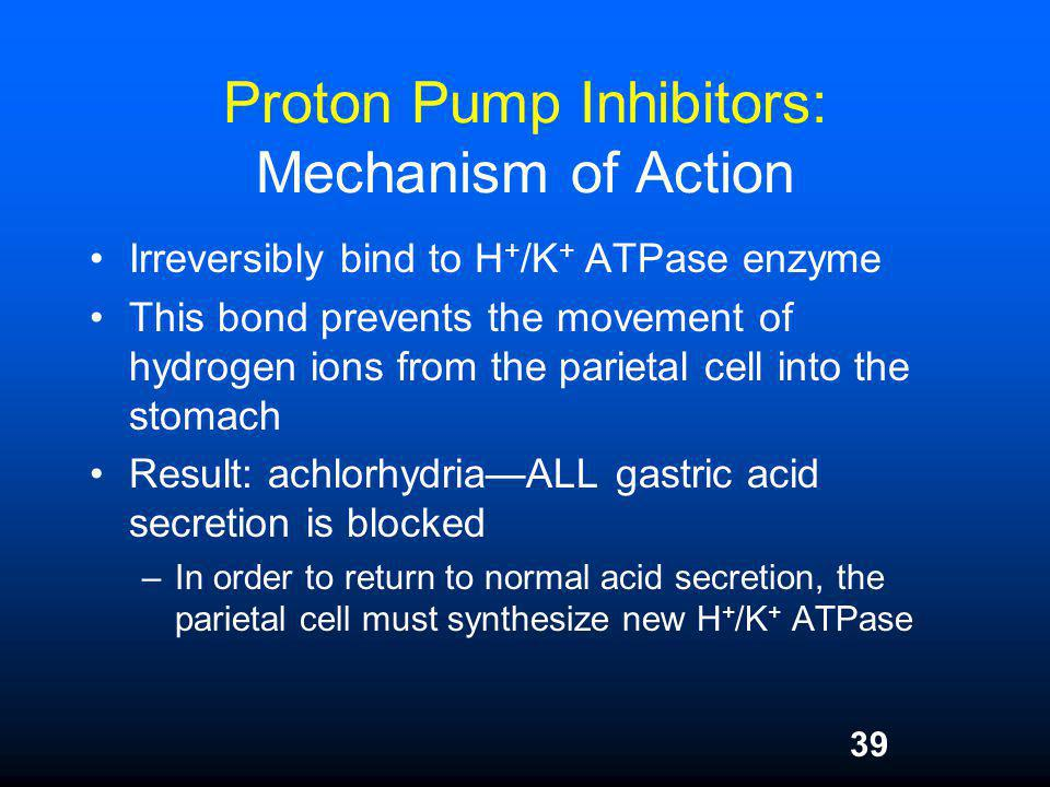 Proton Pump Inhibitors: Mechanism of Action