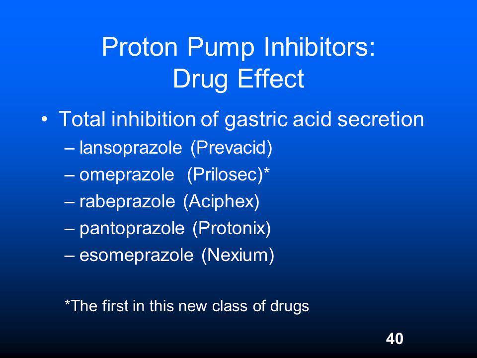Proton Pump Inhibitors: Drug Effect