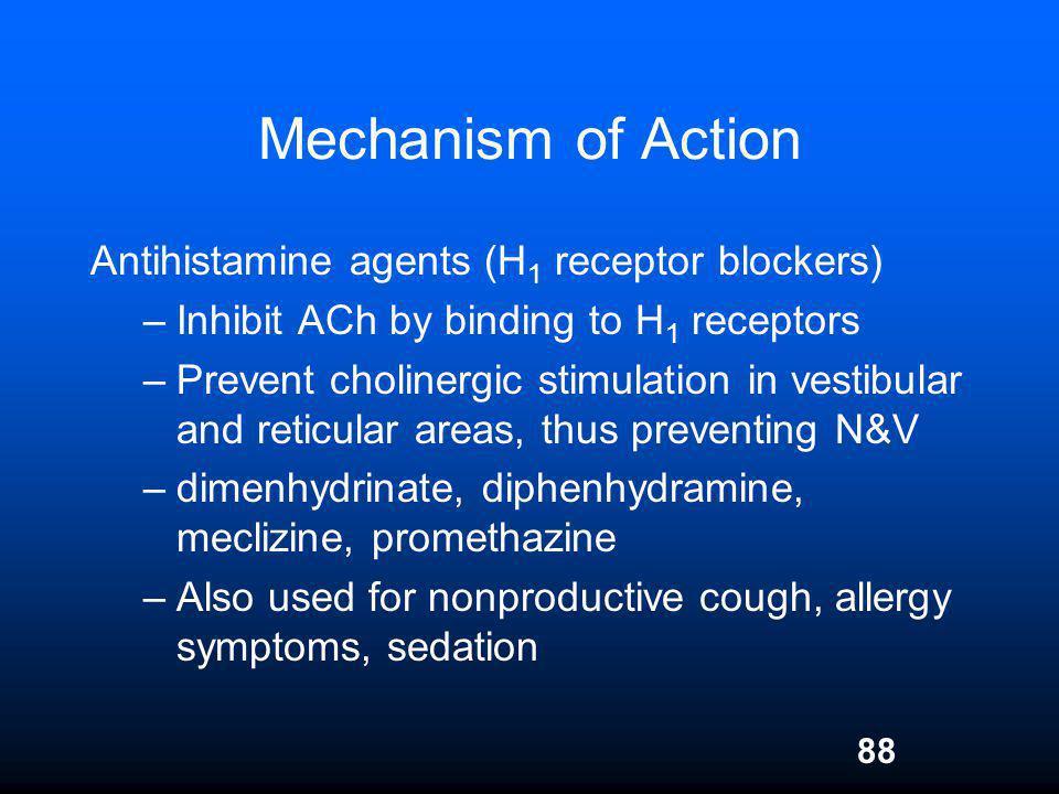 Mechanism of Action Antihistamine agents (H1 receptor blockers)