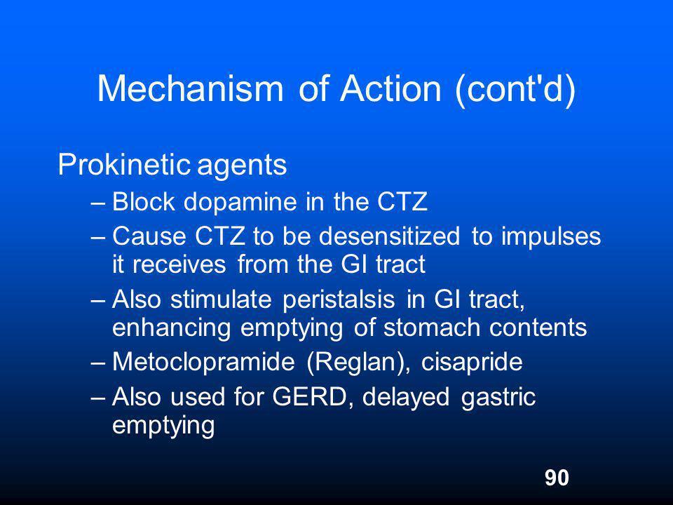 Mechanism of Action (cont d)