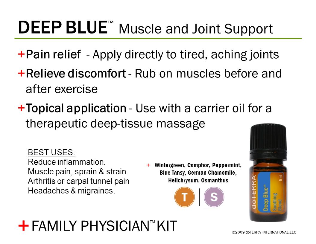 + DEEP BLUE™ Muscle and Joint Support FAMILY PHYSICIAN™ KIT
