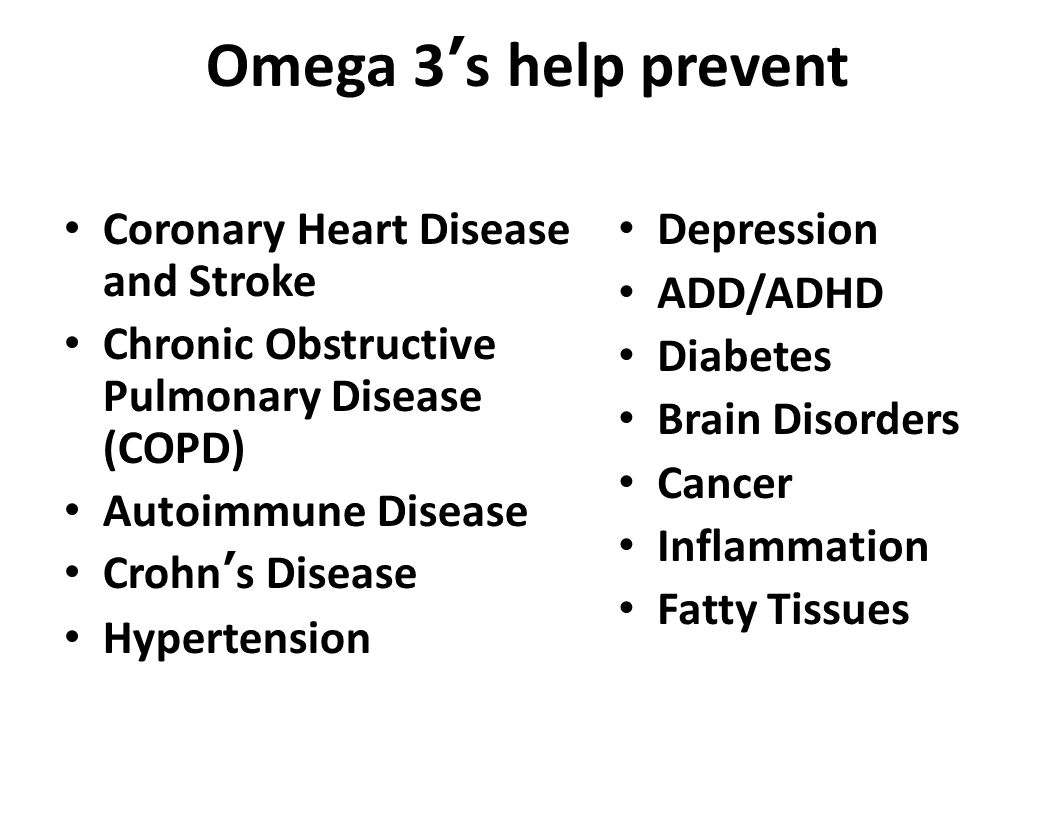 Omega 3's help prevent Coronary Heart Disease and Stroke