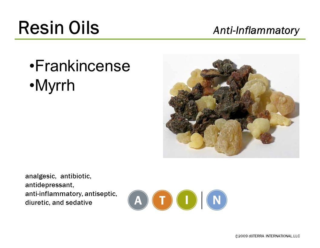 Resin Oils Anti-Inflammatory