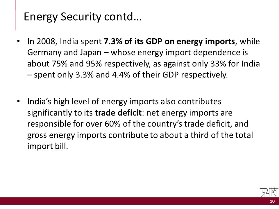Energy Security contd…