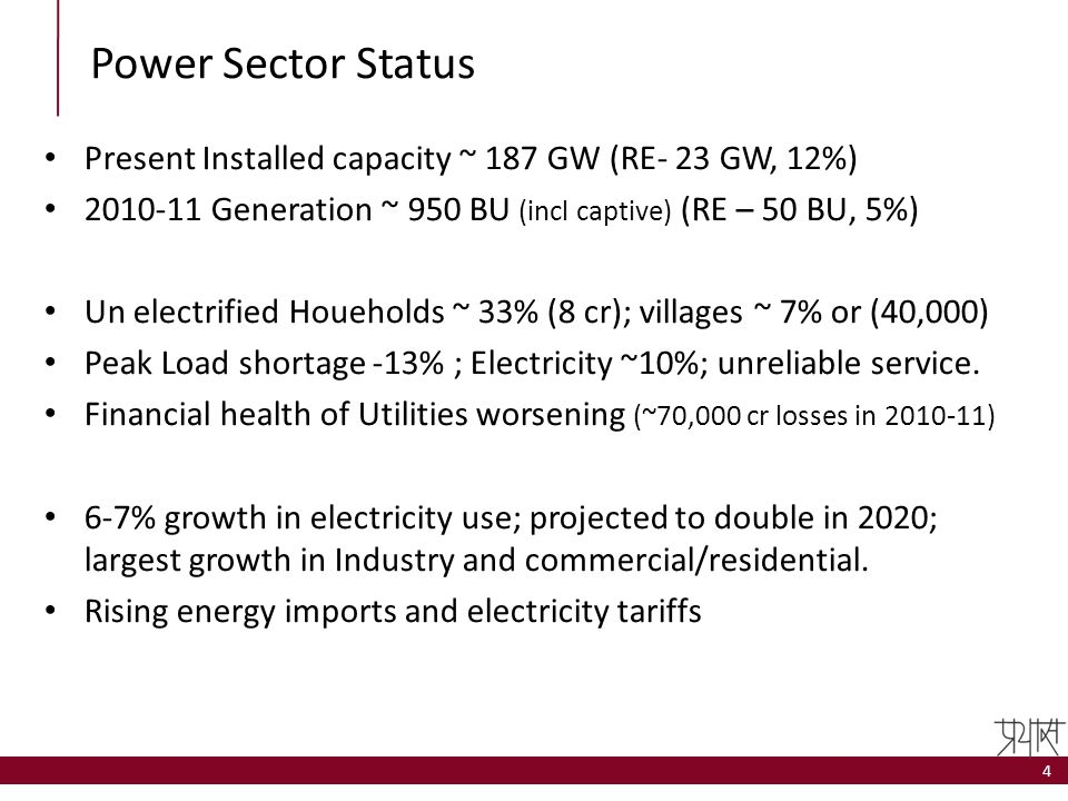 Power Sector Status Present Installed capacity ~ 187 GW (RE- 23 GW, 12%) 2010-11 Generation ~ 950 BU (incl captive) (RE – 50 BU, 5%)